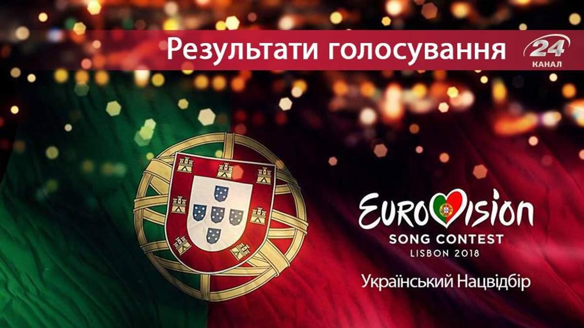 Нацотбор Евровидения 2018 от Украины: результаты голосования