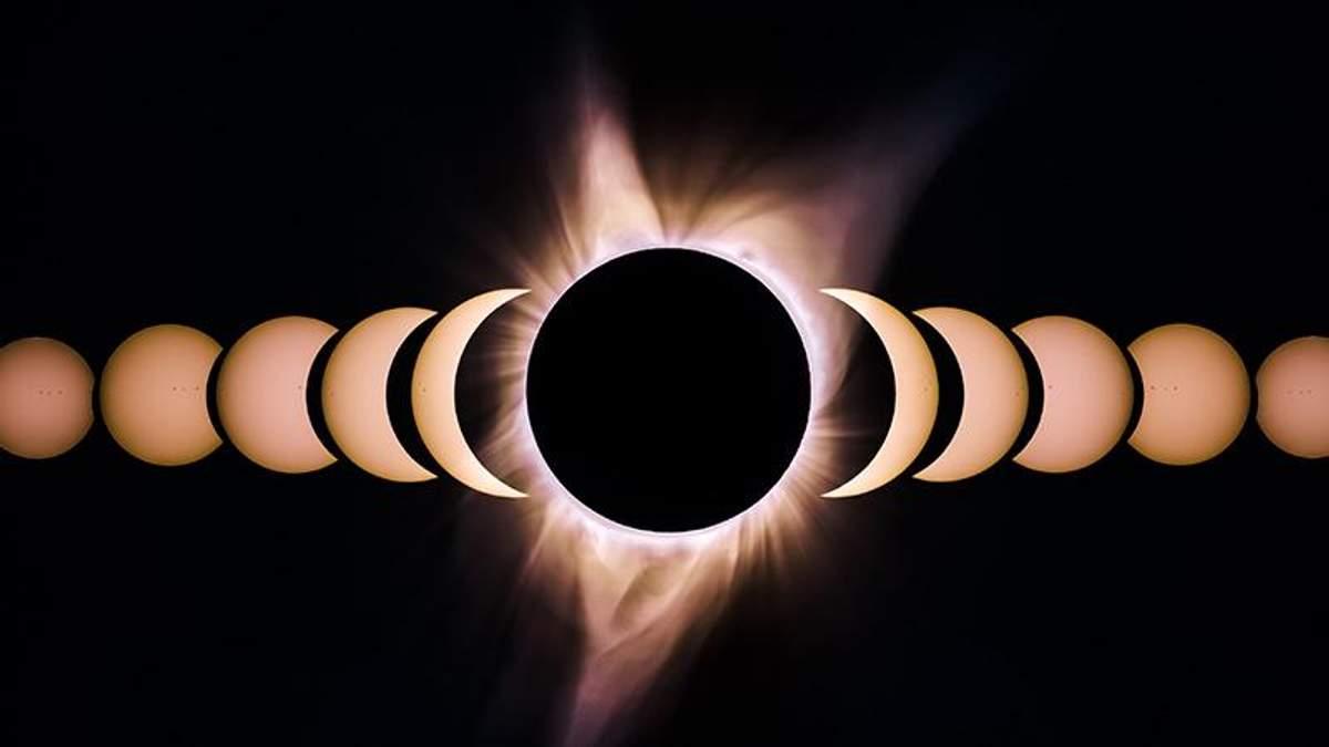 Солнечное затмение 13 июля 2018 для знаков Зодиака - время